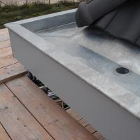 Bakgoot zetwerk 70-80 cm ontwikkeld per meter